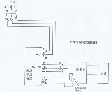 电梯开门平层再平层电路原理图