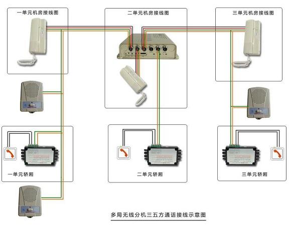 数字无线对讲机 - 电梯对讲机 - 广州圣特电梯配件